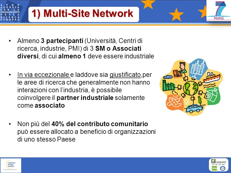 1) Multi-Site Network