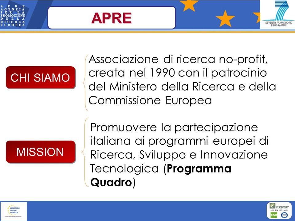 APRE Associazione di ricerca no-profit, creata nel 1990 con il patrocinio del Ministero della Ricerca e della Commissione Europea.