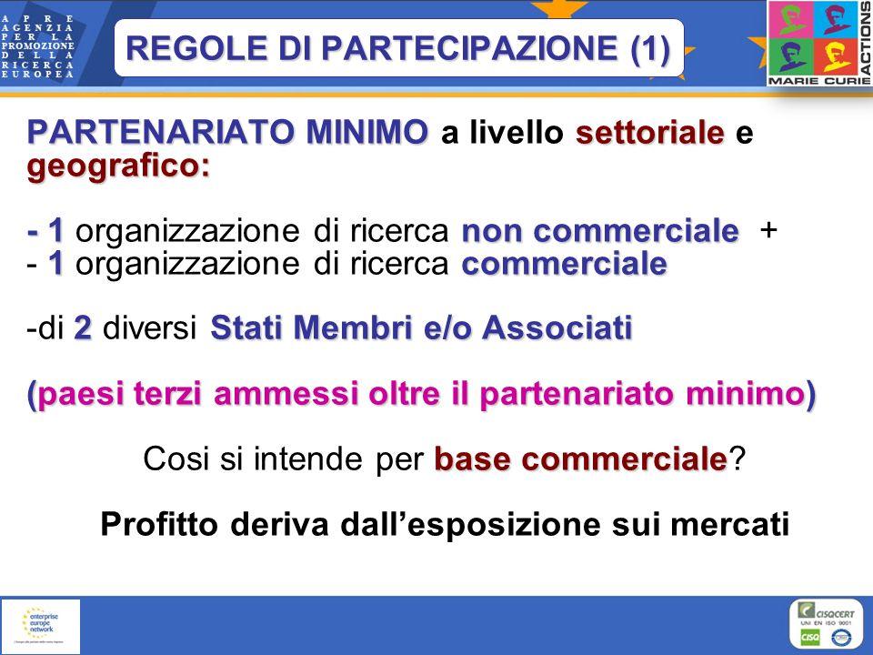 REGOLE DI PARTECIPAZIONE (1)