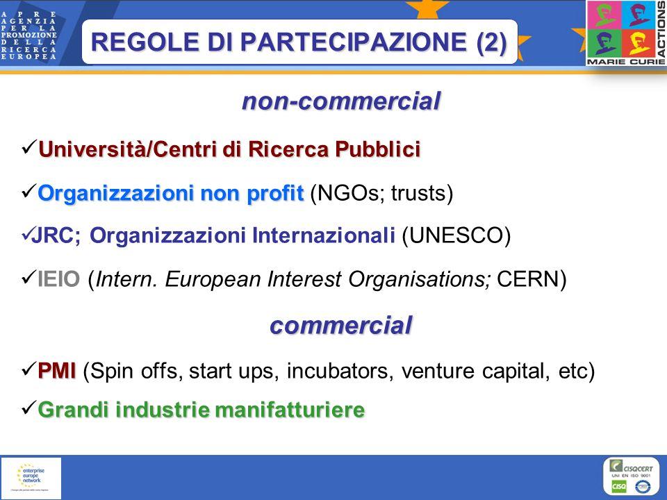 REGOLE DI PARTECIPAZIONE (2)