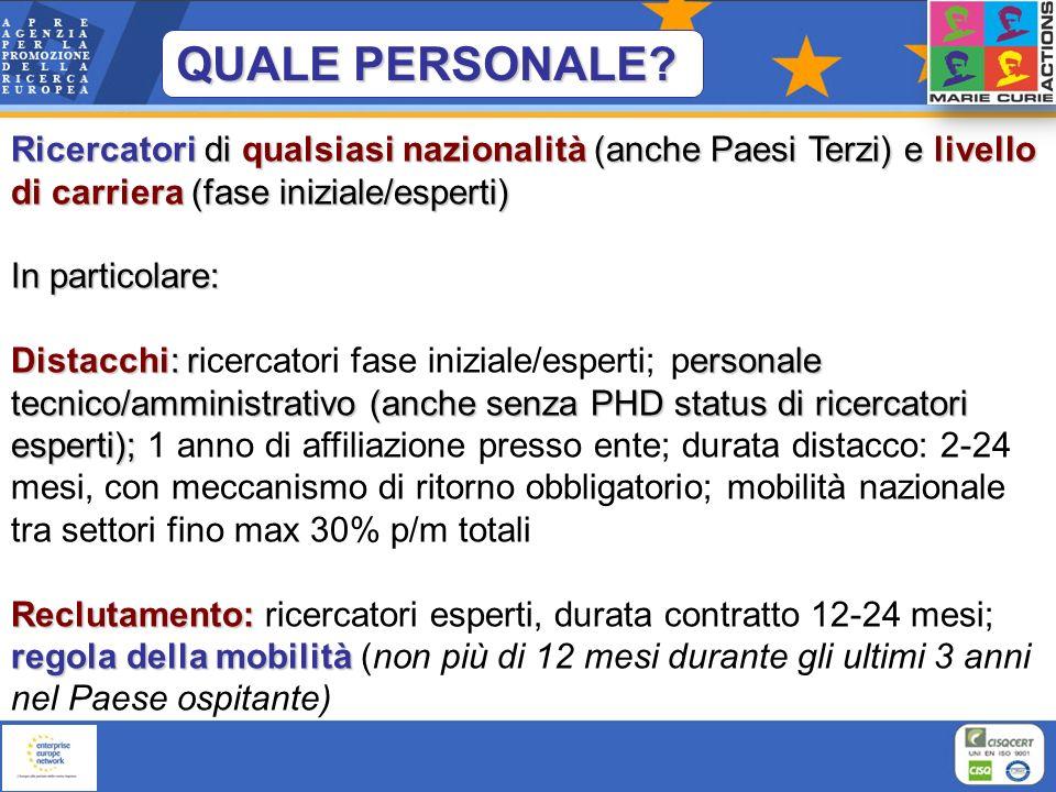QUALE PERSONALE Ricercatori di qualsiasi nazionalità (anche Paesi Terzi) e livello di carriera (fase iniziale/esperti)