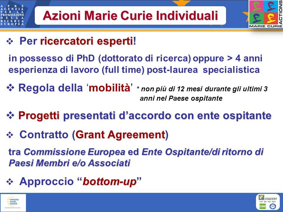 Azioni Marie Curie Individuali