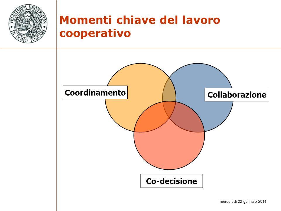 Momenti chiave del lavoro cooperativo