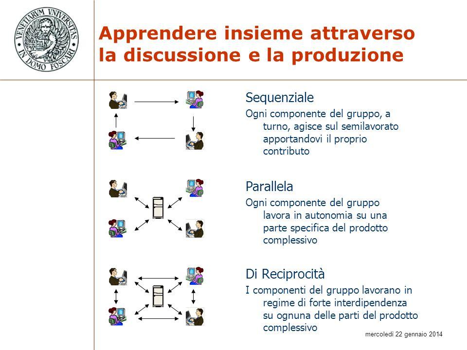 Apprendere insieme attraverso la discussione e la produzione