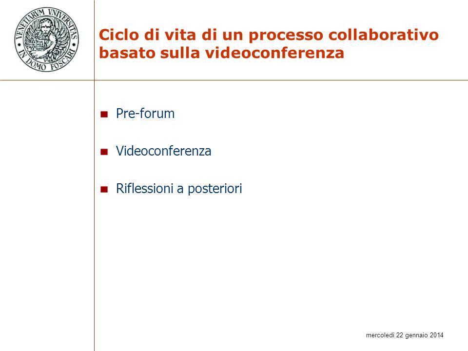 Ciclo di vita di un processo collaborativo basato sulla videoconferenza