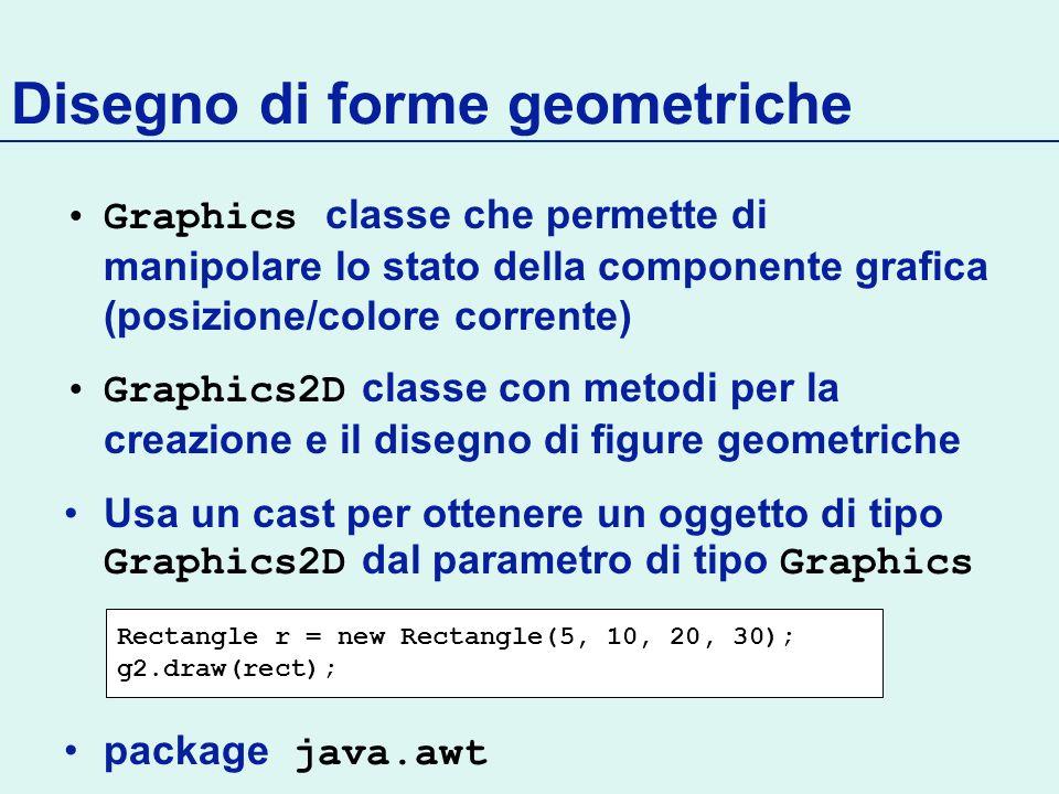 Disegno di forme geometriche