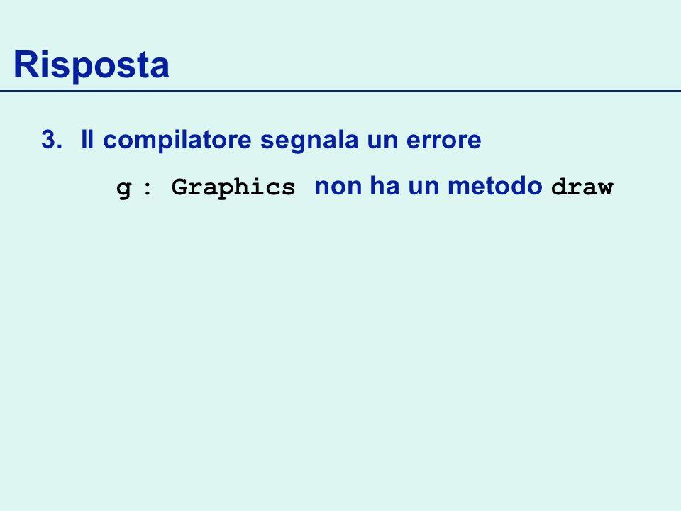 Risposta Il compilatore segnala un errore