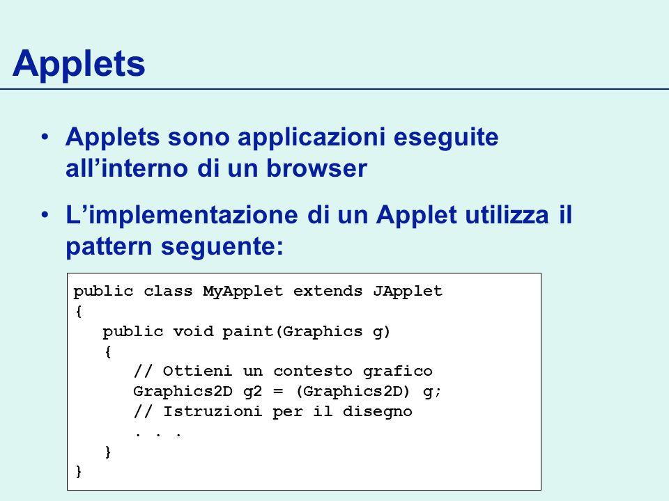 Applets Applets sono applicazioni eseguite all'interno di un browser