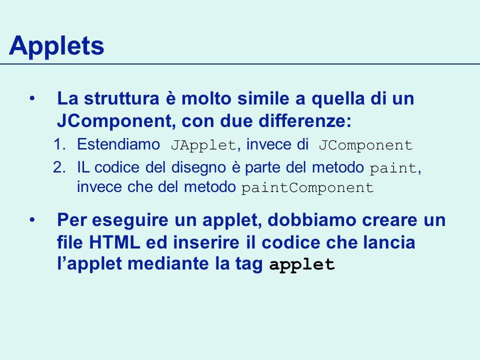 Applets La struttura è molto simile a quella di un JComponent, con due differenze: Estendiamo JApplet, invece di JComponent.