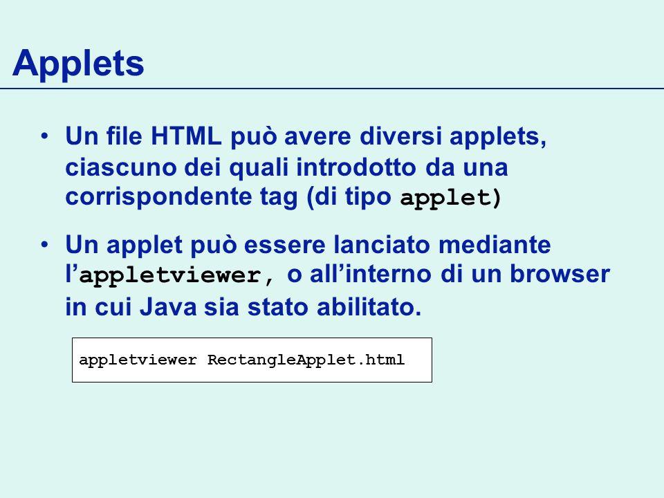 Applets Un file HTML può avere diversi applets, ciascuno dei quali introdotto da una corrispondente tag (di tipo applet)