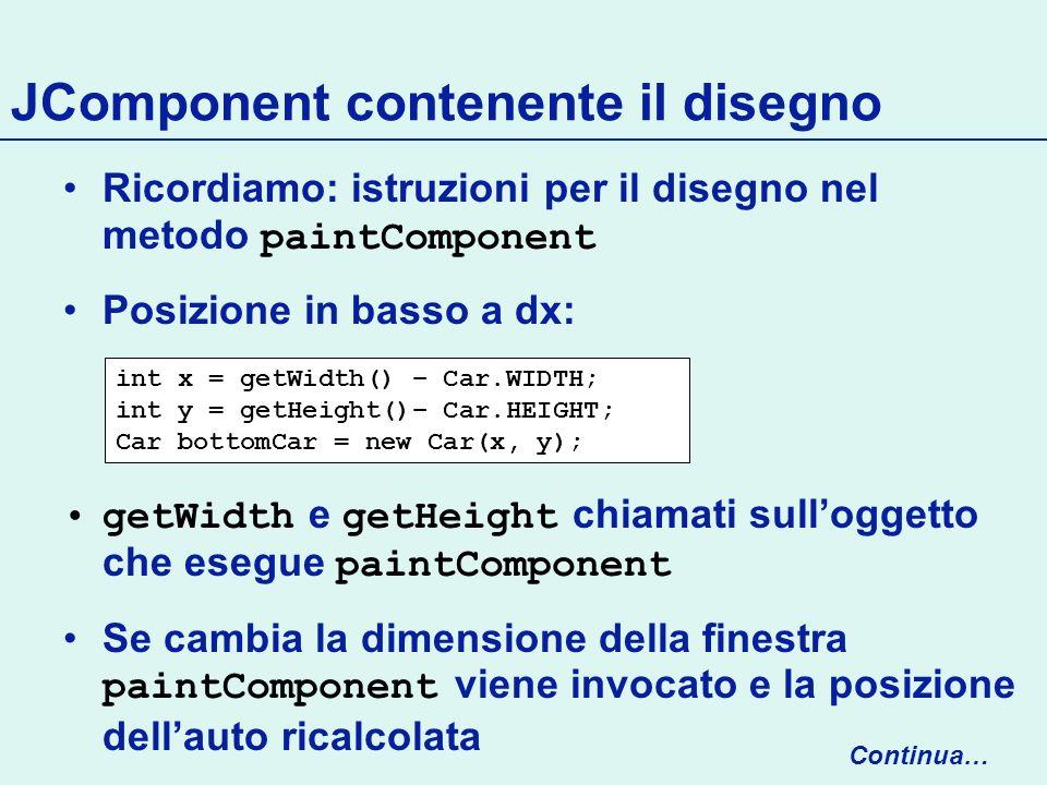 JComponent contenente il disegno