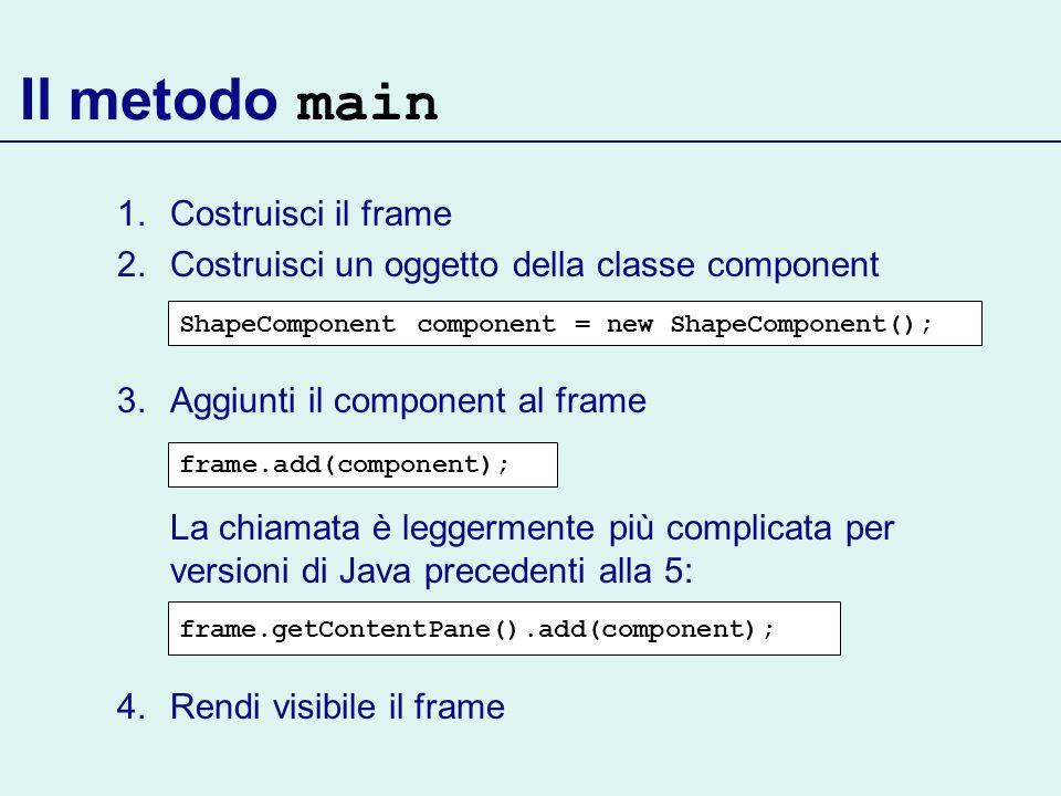Il metodo main Costruisci il frame