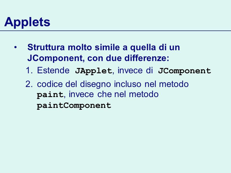 Applets Struttura molto simile a quella di un JComponent, con due differenze: Estende JApplet, invece di JComponent.