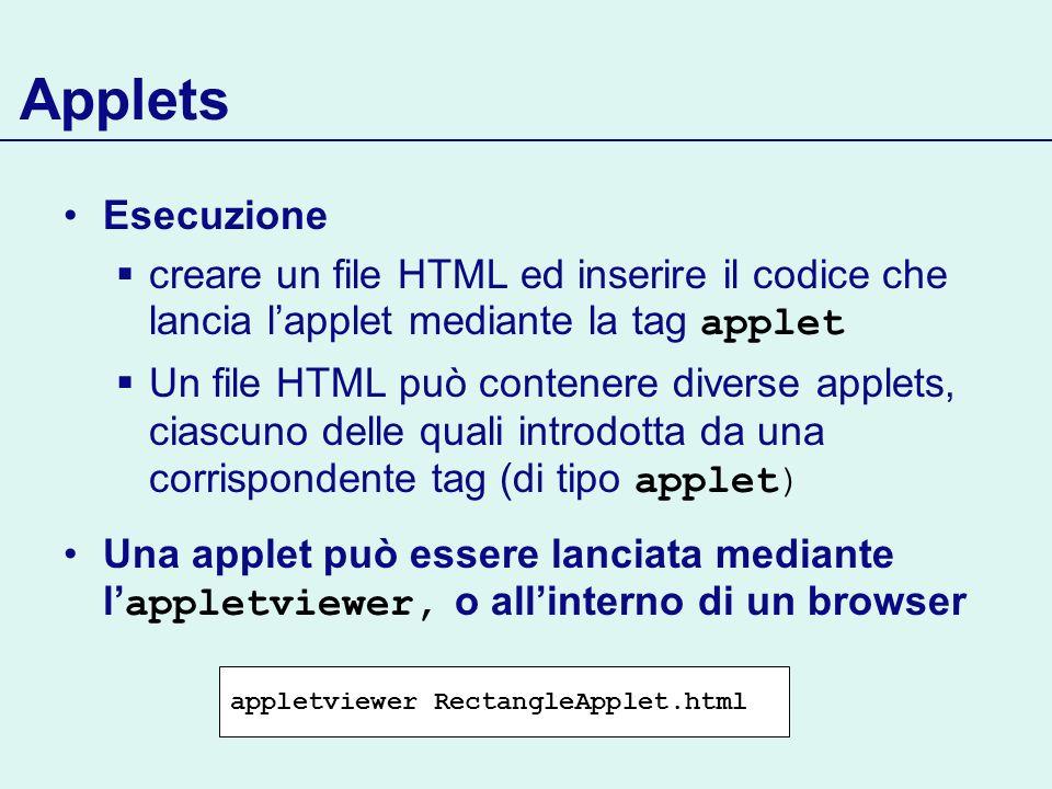 Applets Esecuzione. creare un file HTML ed inserire il codice che lancia l'applet mediante la tag applet.
