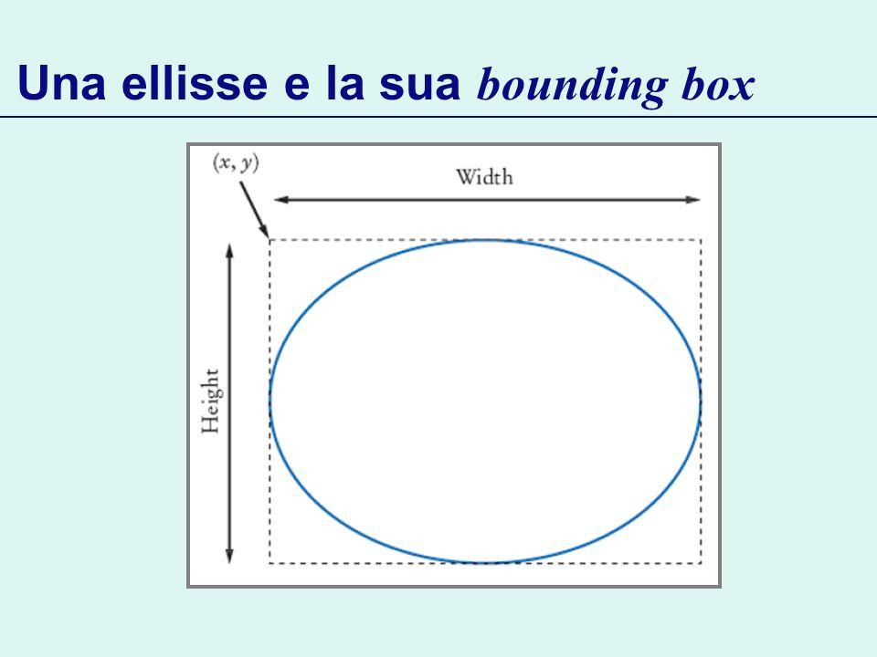 Una ellisse e la sua bounding box