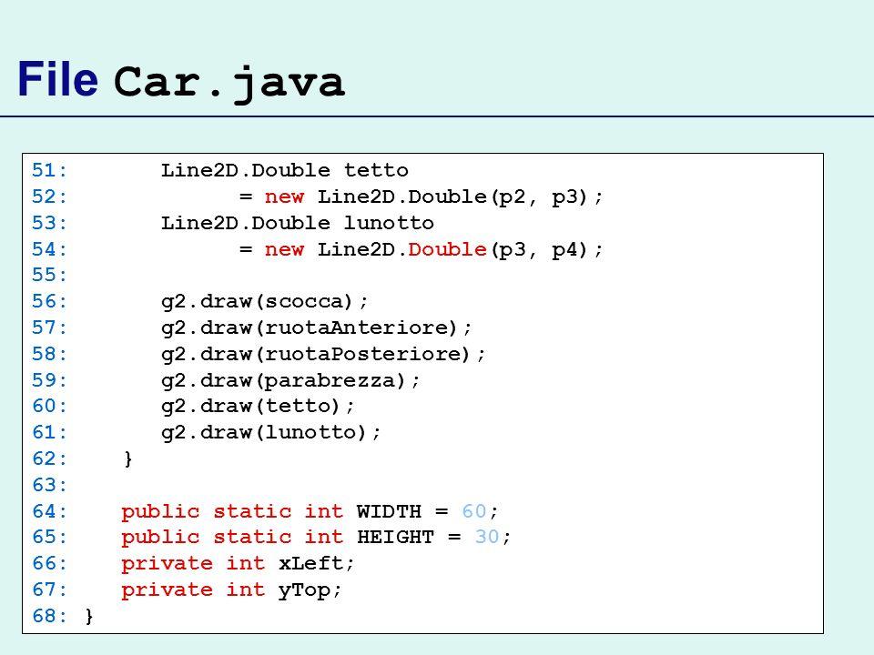 File Car.java 51: Line2D.Double tetto 52: = new Line2D.Double(p2, p3);