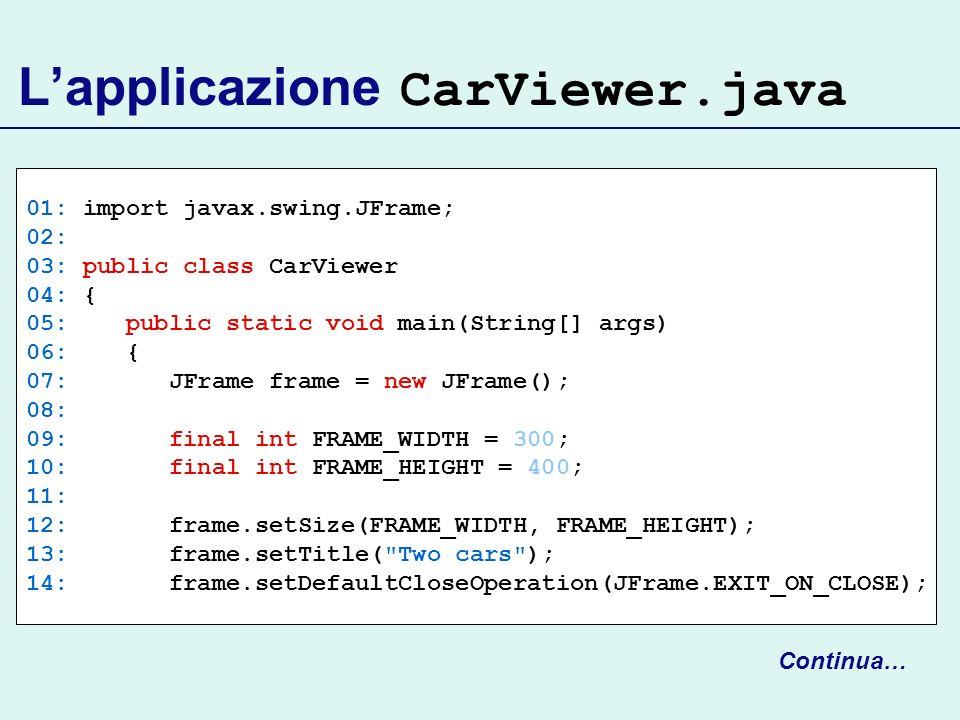 L'applicazione CarViewer.java