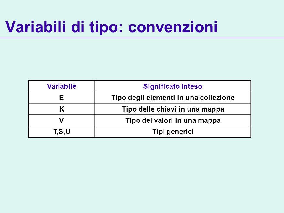 Variabili di tipo: convenzioni