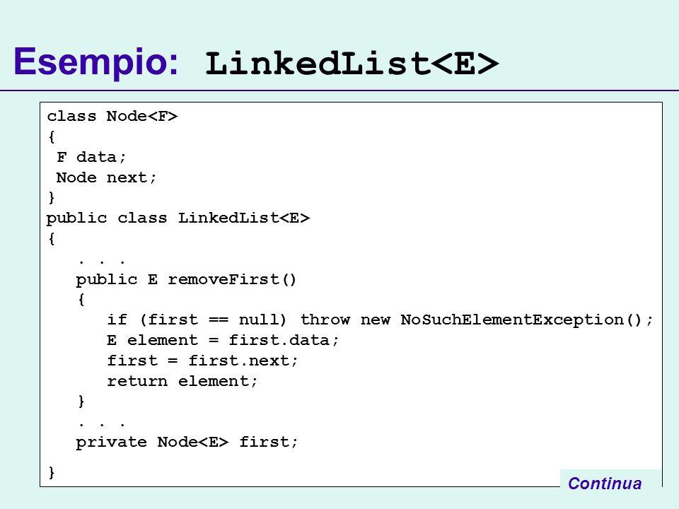 Esempio: LinkedList<E>