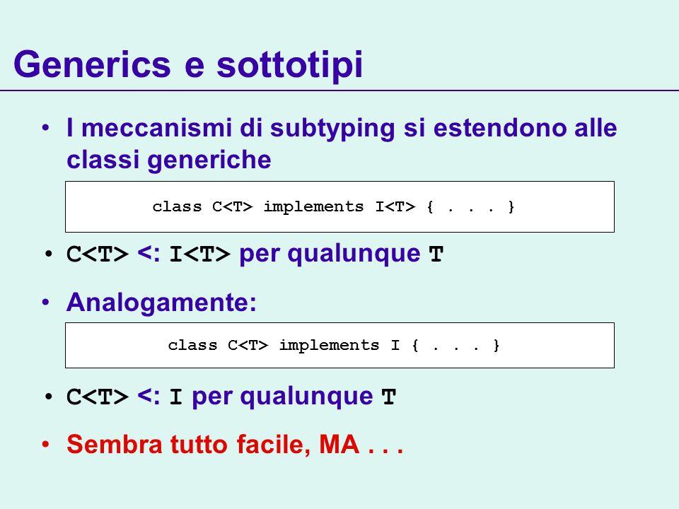 Generics e sottotipi I meccanismi di subtyping si estendono alle classi generiche. C<T> <: I<T> per qualunque T.