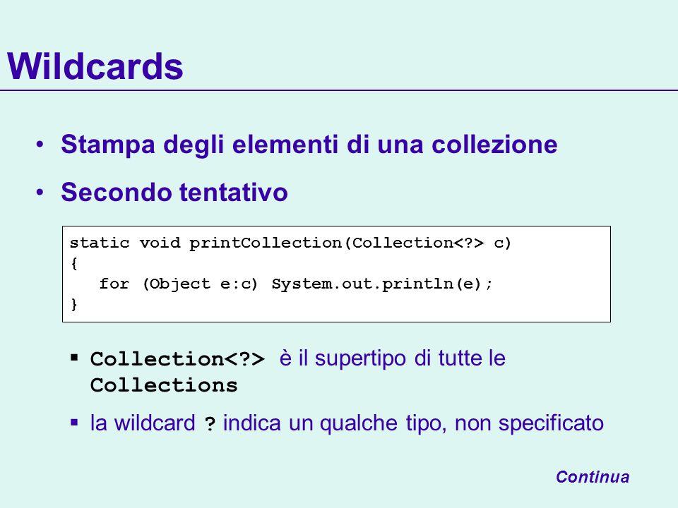 Wildcards Stampa degli elementi di una collezione Secondo tentativo