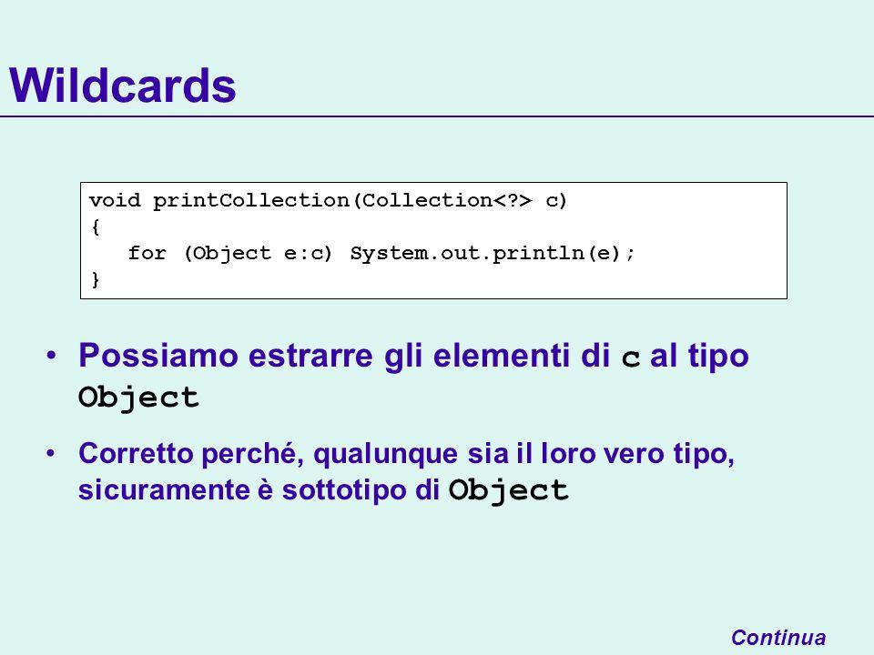 Wildcards Possiamo estrarre gli elementi di c al tipo Object