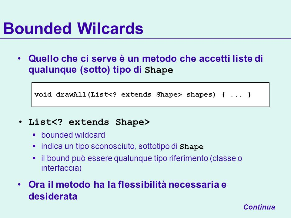 Bounded Wilcards Quello che ci serve è un metodo che accetti liste di qualunque (sotto) tipo di Shape.