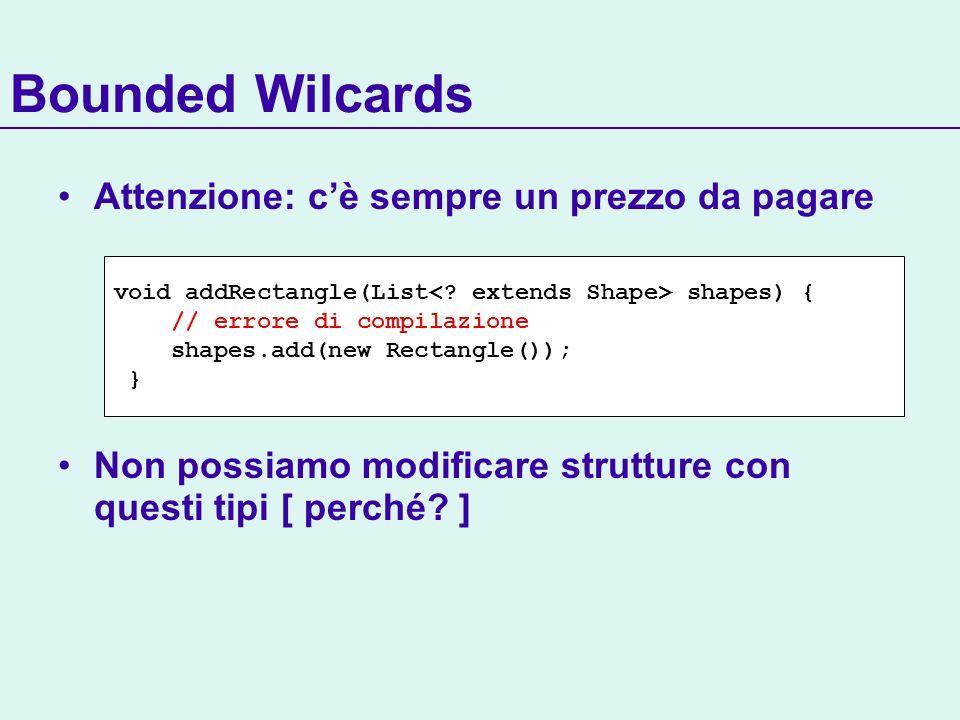 Bounded Wilcards Attenzione: c'è sempre un prezzo da pagare