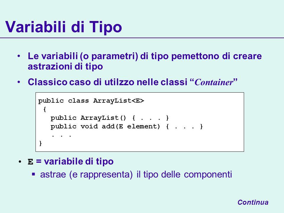 Variabili di Tipo Le variabili (o parametri) di tipo pemettono di creare astrazioni di tipo. Classico caso di utilzzo nelle classi Container