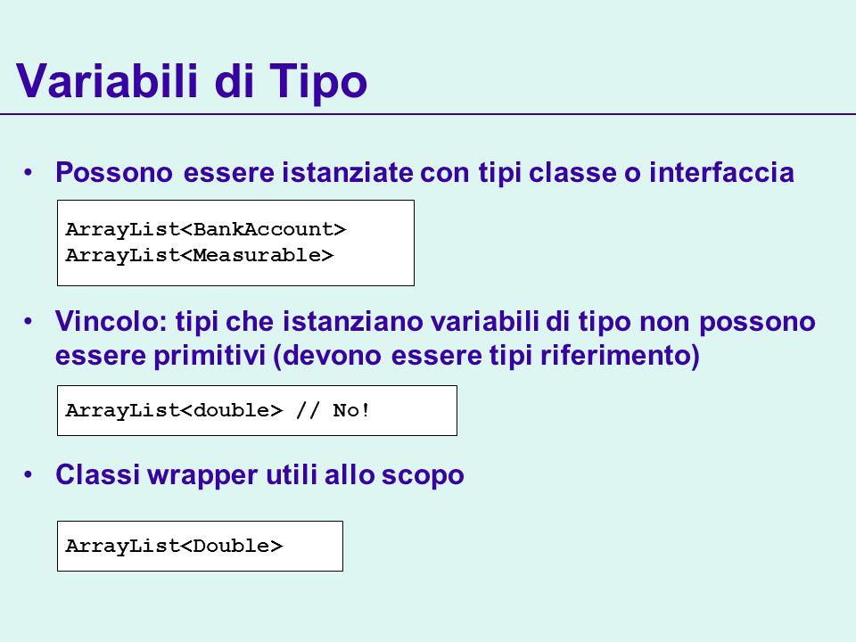 Variabili di Tipo Possono essere istanziate con tipi classe o interfaccia.