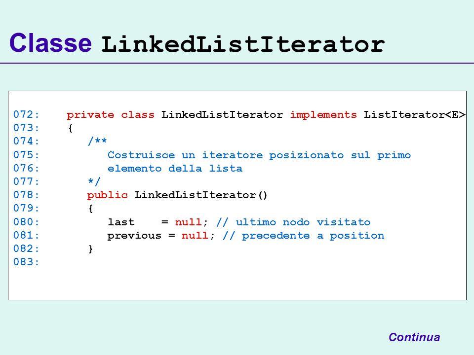 Classe LinkedListIterator