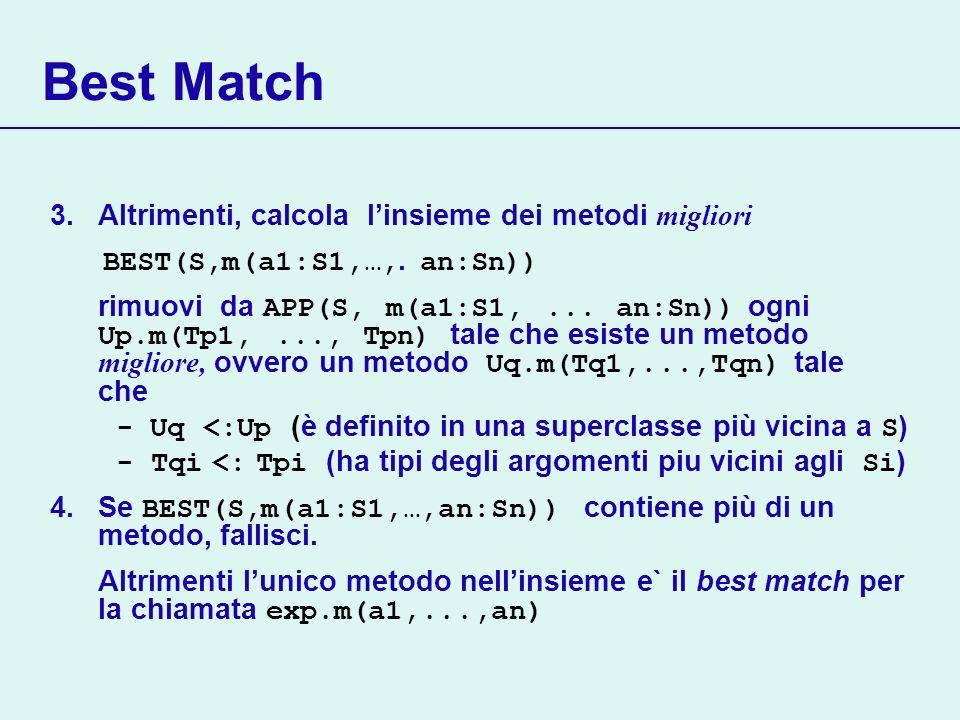 Best Match Altrimenti, calcola l'insieme dei metodi migliori