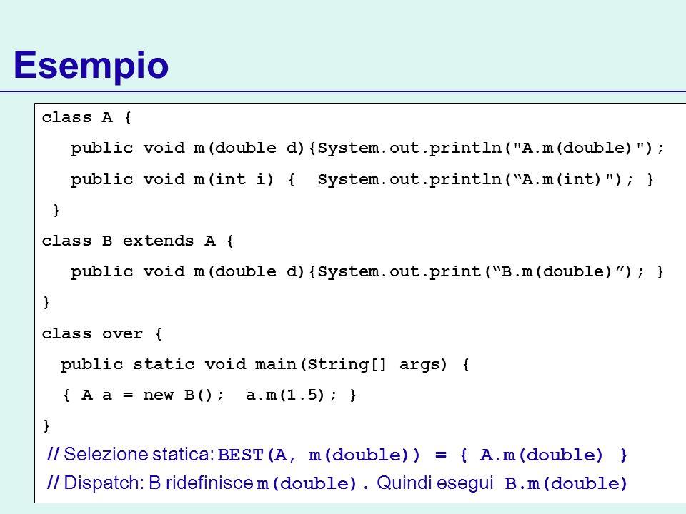 Esempio // Selezione statica: BEST(A, m(double)) = { A.m(double) }
