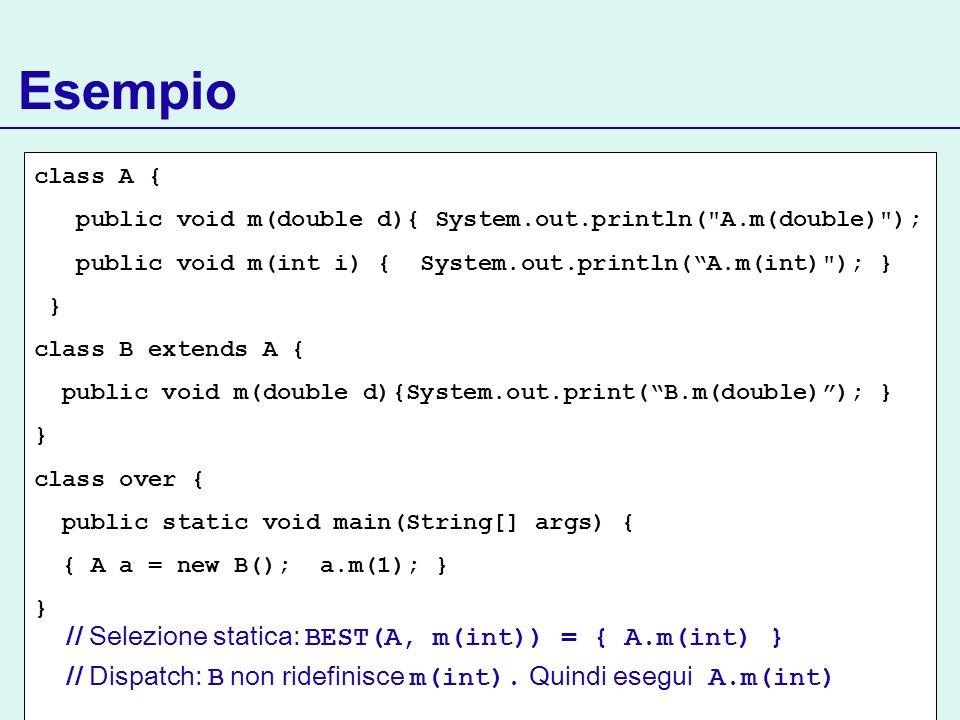 Esempio // Selezione statica: BEST(A, m(int)) = { A.m(int) }