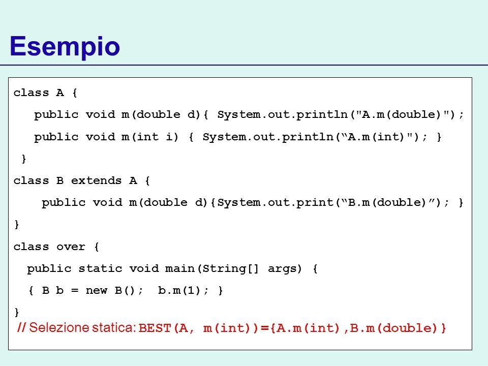 Esempio // Selezione statica: BEST(A, m(int))={A.m(int),B.m(double)}