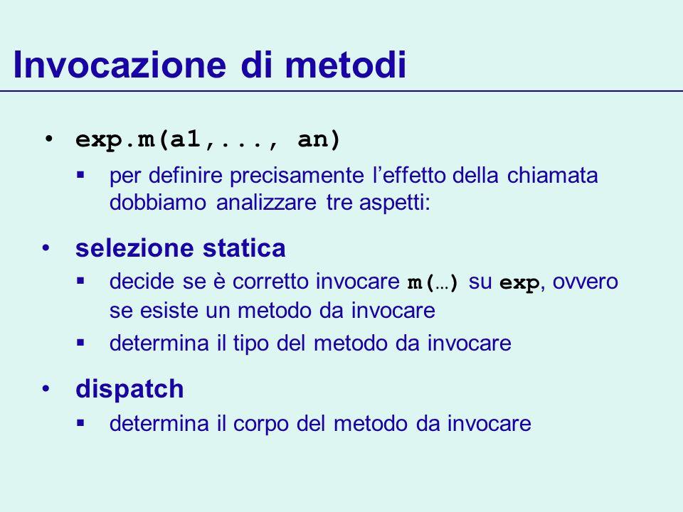 Invocazione di metodi exp.m(a1,..., an) selezione statica dispatch