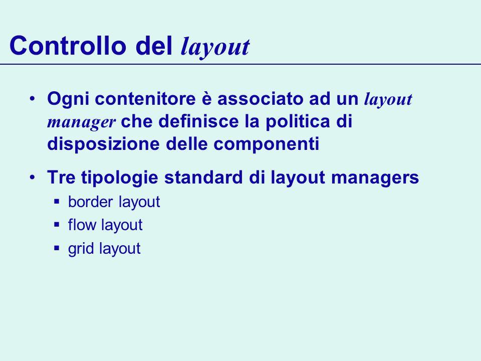 Controllo del layout Ogni contenitore è associato ad un layout manager che definisce la politica di disposizione delle componenti.
