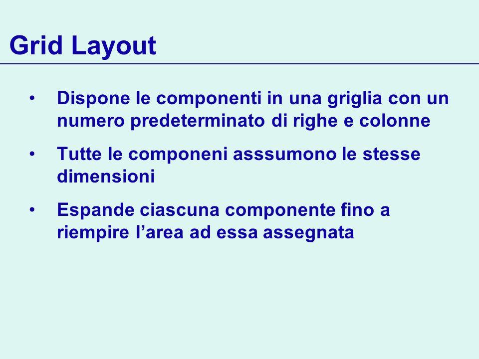 Grid Layout Dispone le componenti in una griglia con un numero predeterminato di righe e colonne. Tutte le componeni asssumono le stesse dimensioni.