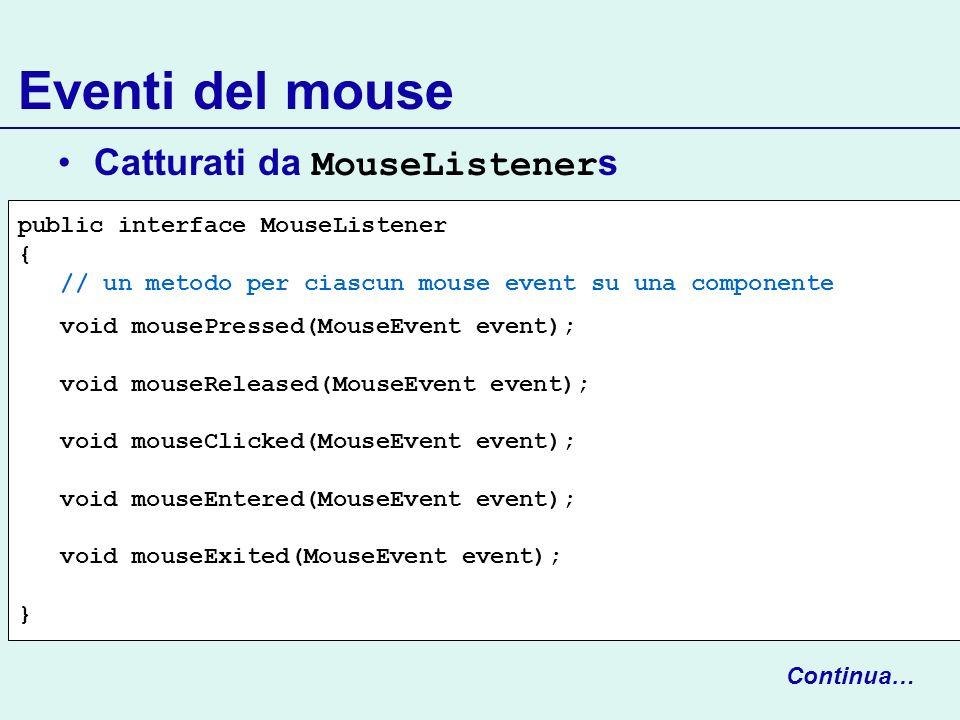 Eventi del mouse Catturati da MouseListeners