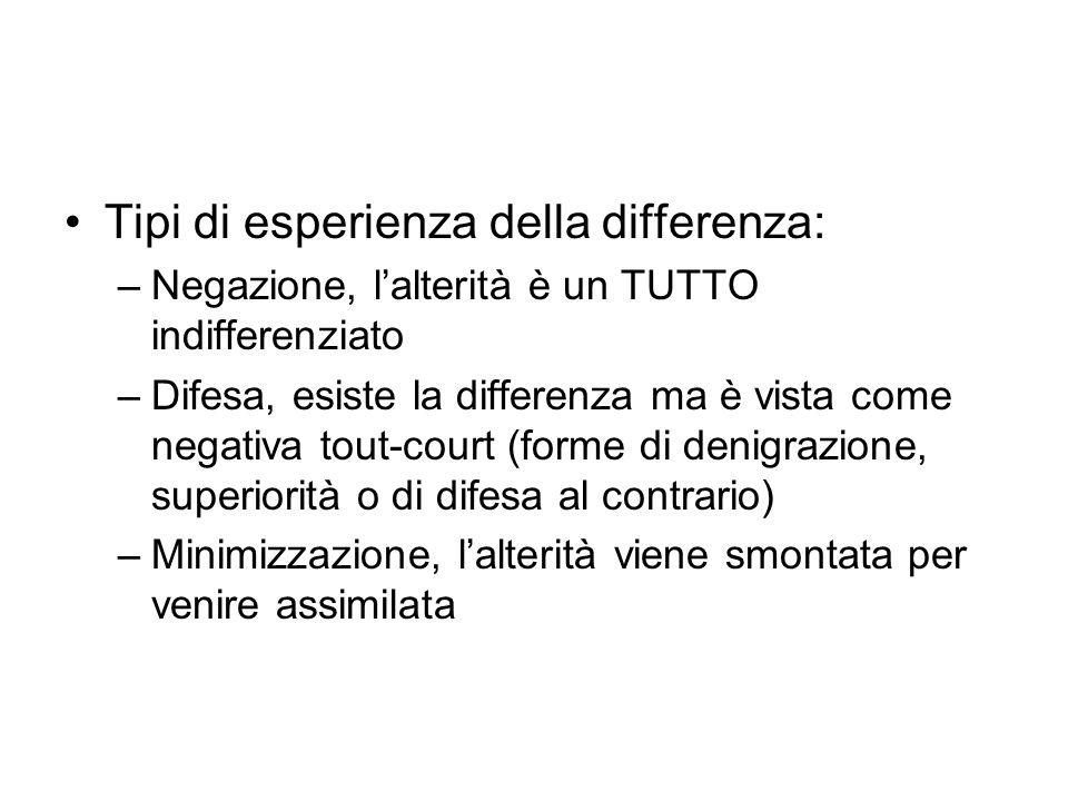 Tipi di esperienza della differenza: