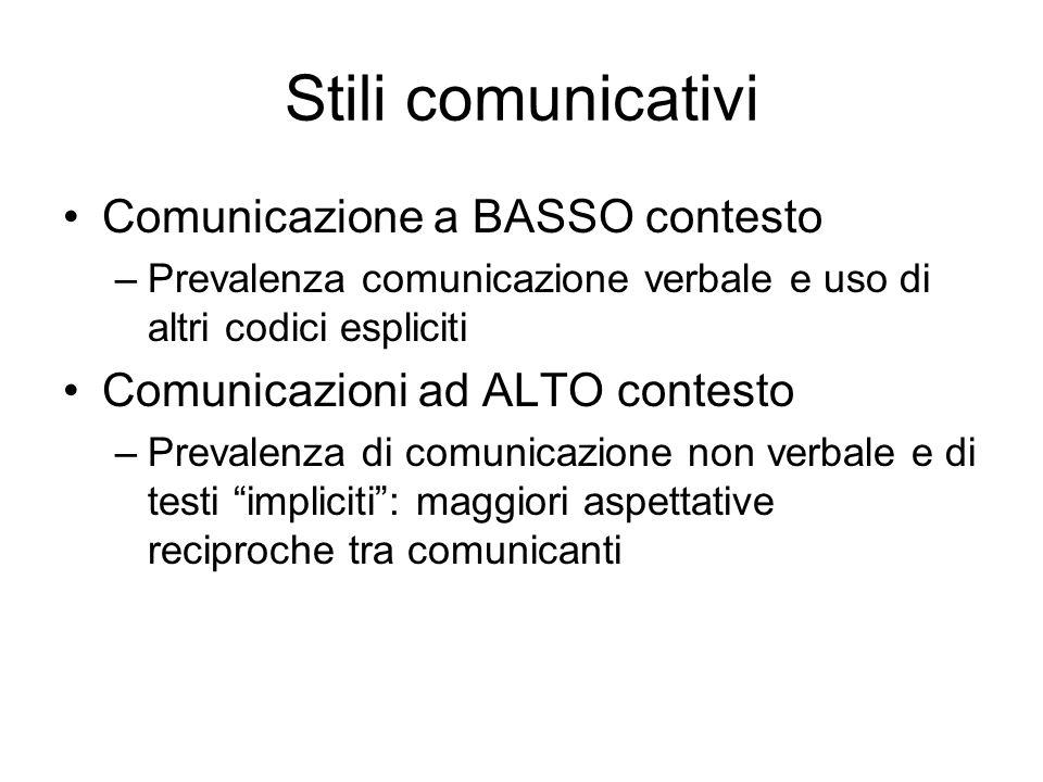 Stili comunicativi Comunicazione a BASSO contesto