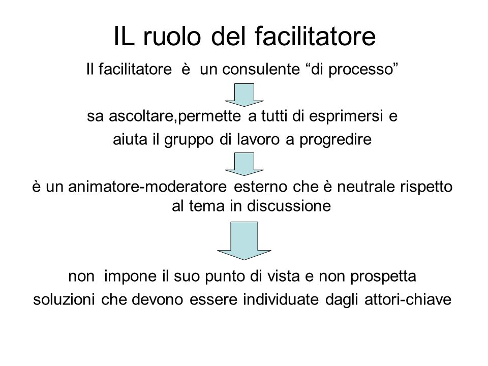 IL ruolo del facilitatore