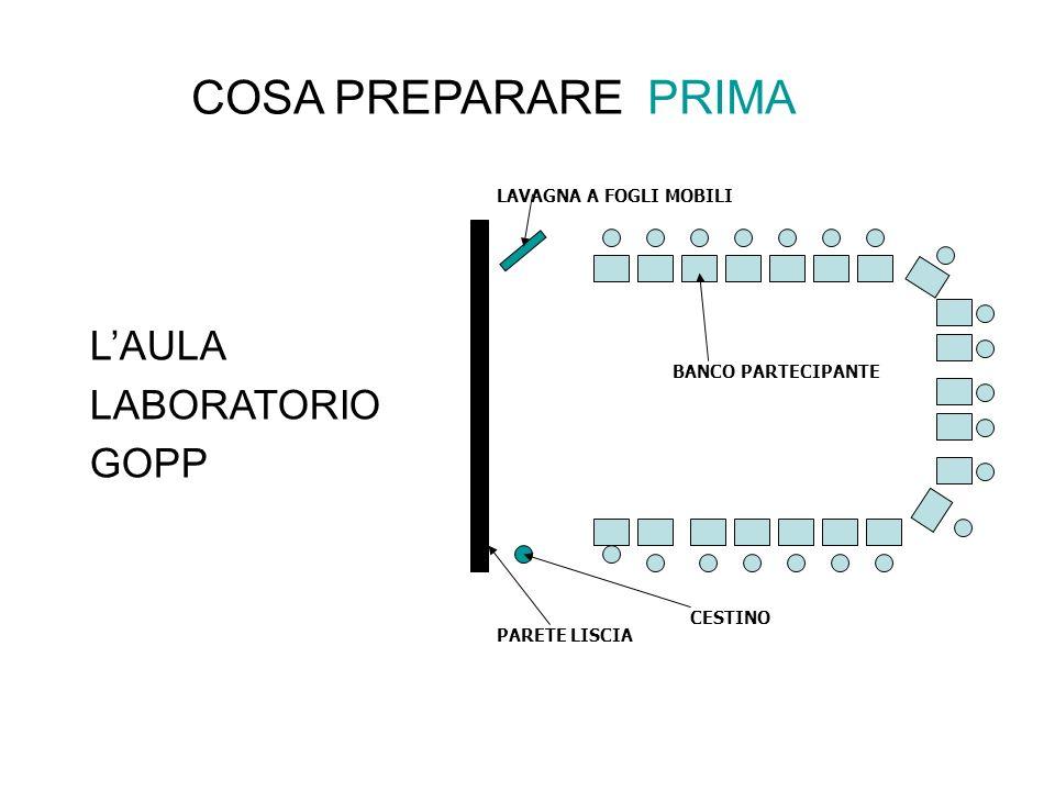 COSA PREPARARE PRIMA L'AULA LABORATORIO GOPP LAVAGNA A FOGLI MOBILI