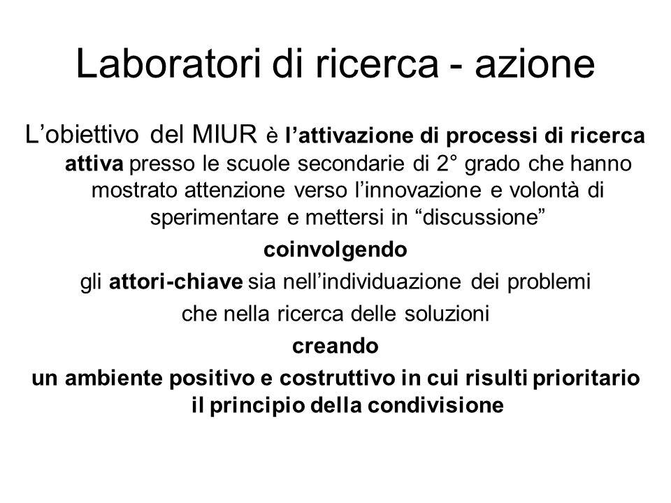 Laboratori di ricerca - azione