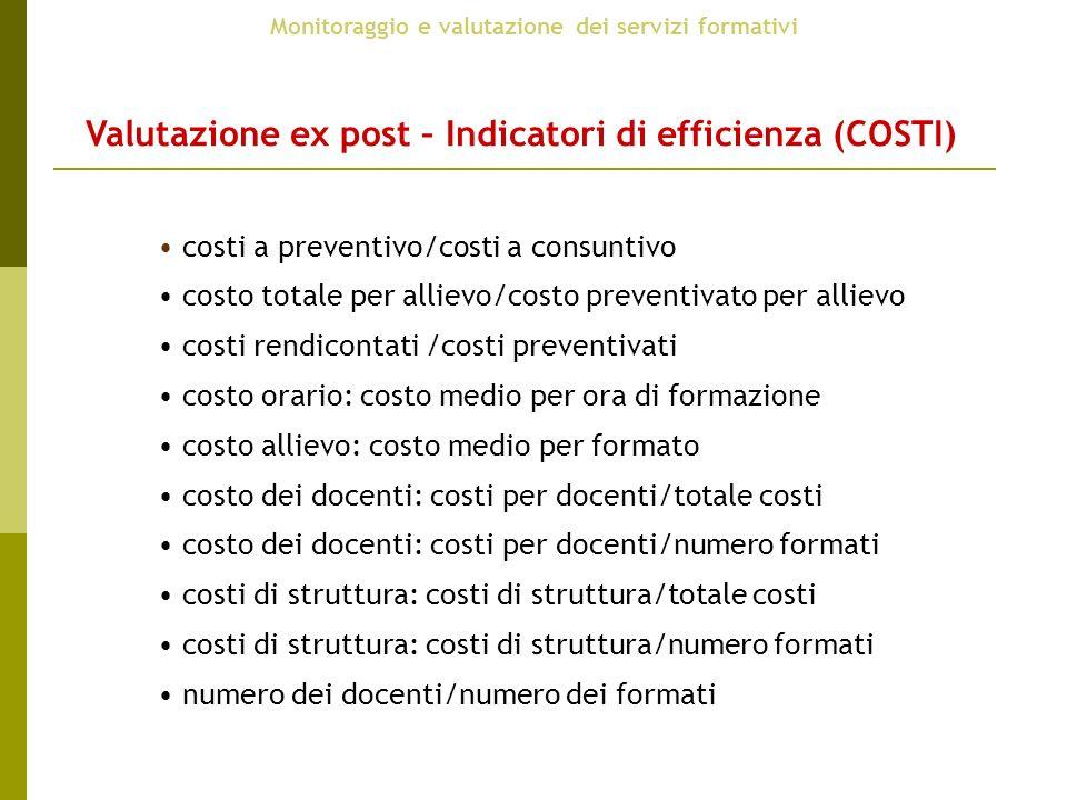 Valutazione ex post – Indicatori di efficienza (COSTI)