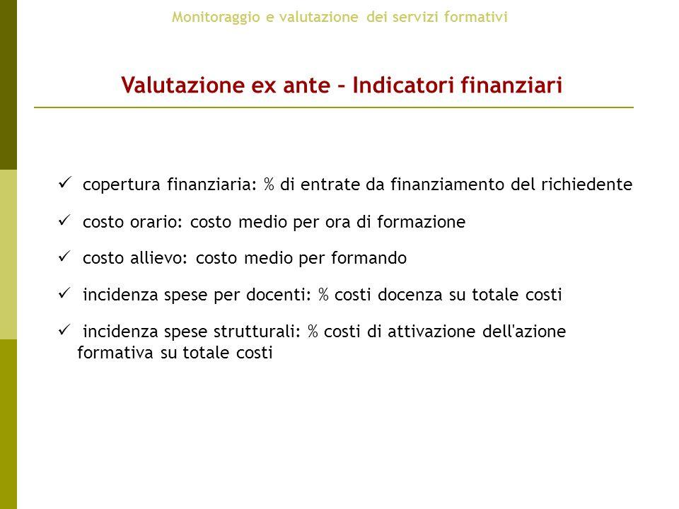 Valutazione ex ante – Indicatori finanziari