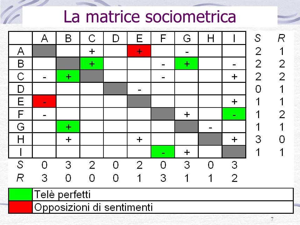 La matrice sociometrica