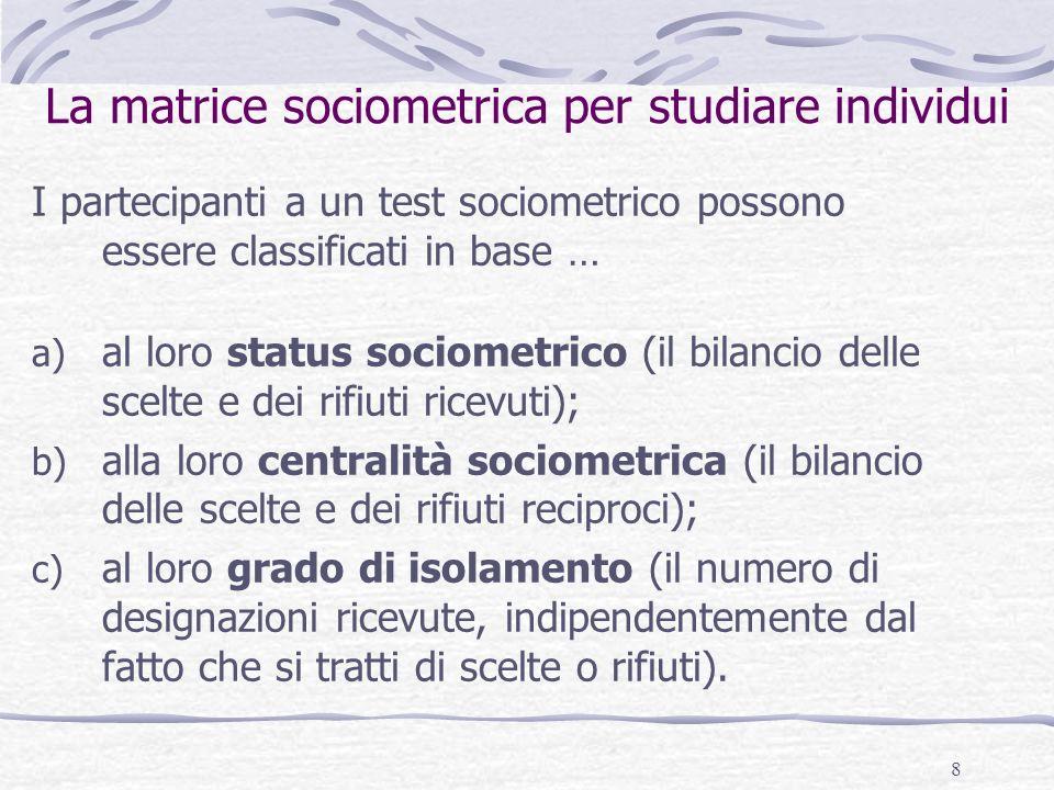 La matrice sociometrica per studiare individui