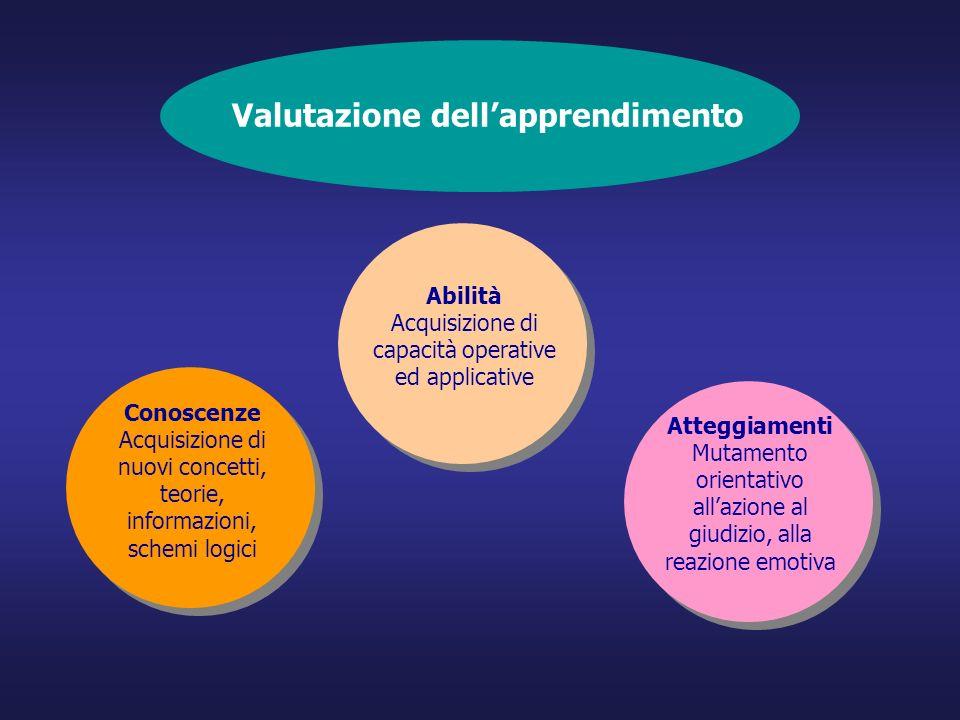 Valutazione dell'apprendimento