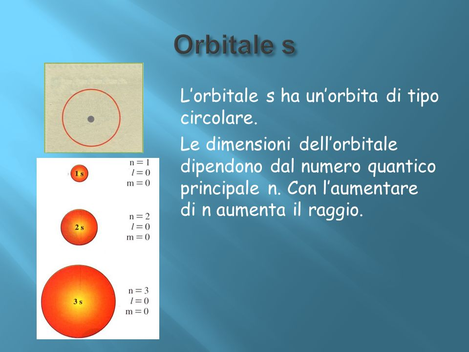 Orbitale s